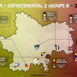 Départemental 2 Groupe B district